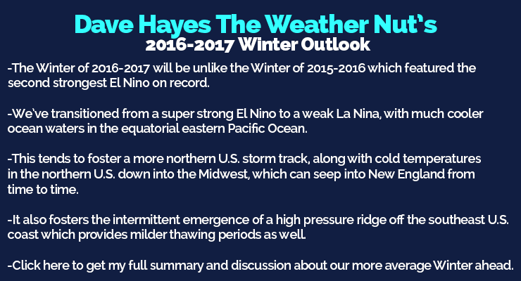 DHTWN'S WINTER OUTLOOK FOR 2016-2017